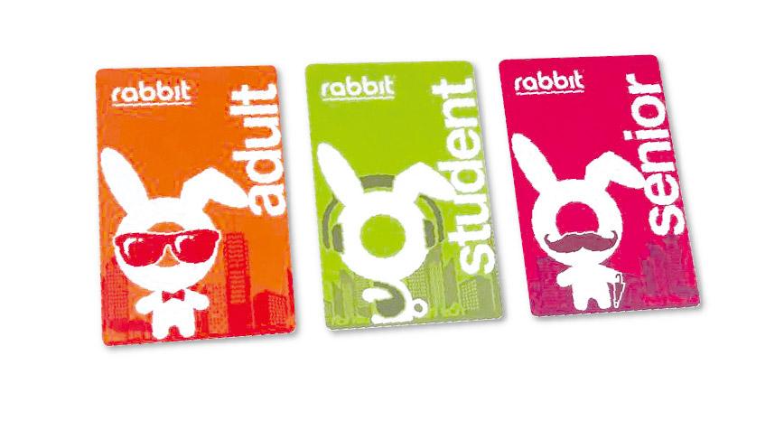 ラビットカードは ポイントが貯まる?