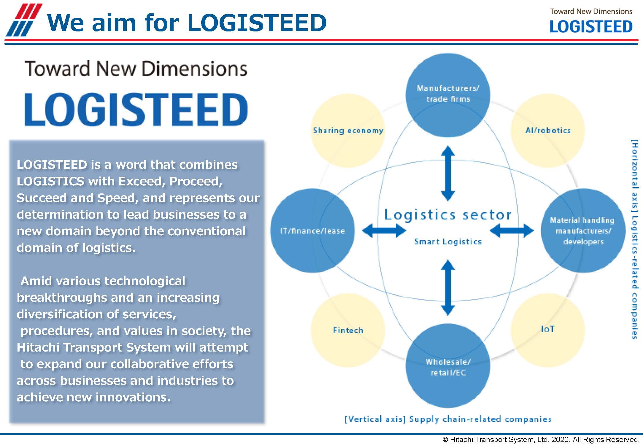 """จุดมุ่งหมายของบริษัทขนส่งฮิตาชิคือ """"LOGISTEED"""""""