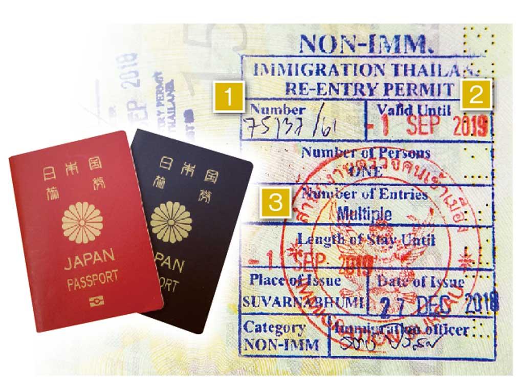 タイのビザ - ワイズデジタル【タイで生活する人のための情報サイト】