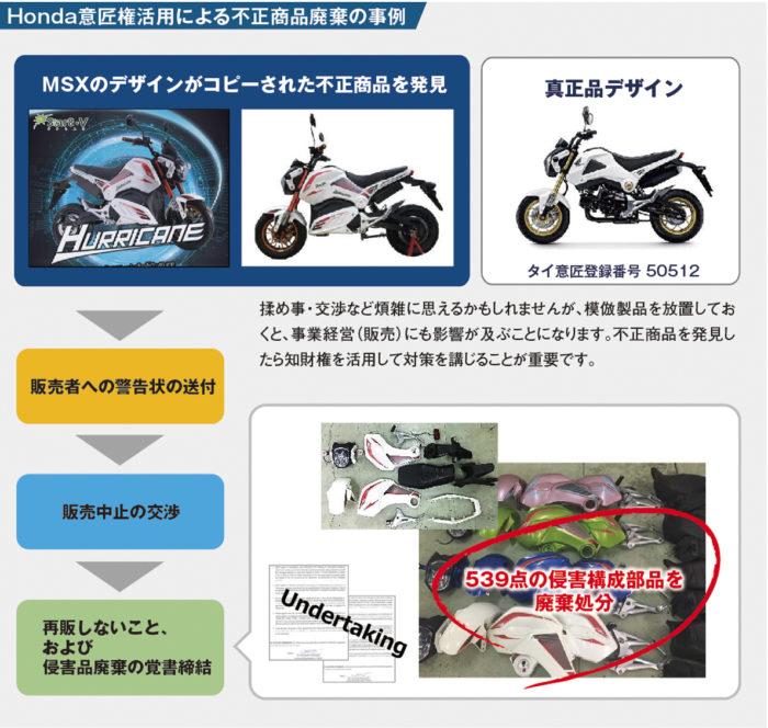 資料提供協力:Asian Honda Motor