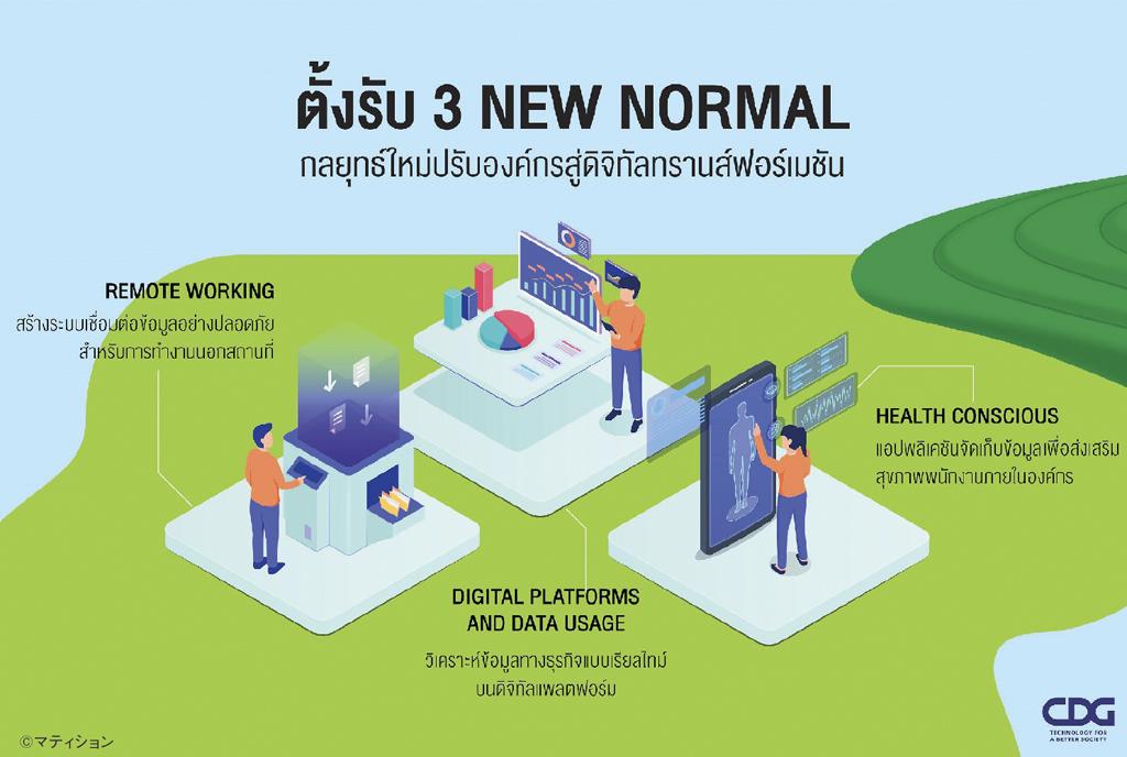 「New Normal 」宣言 - ワイズデジタル【タイで働く人のための情報サイト】