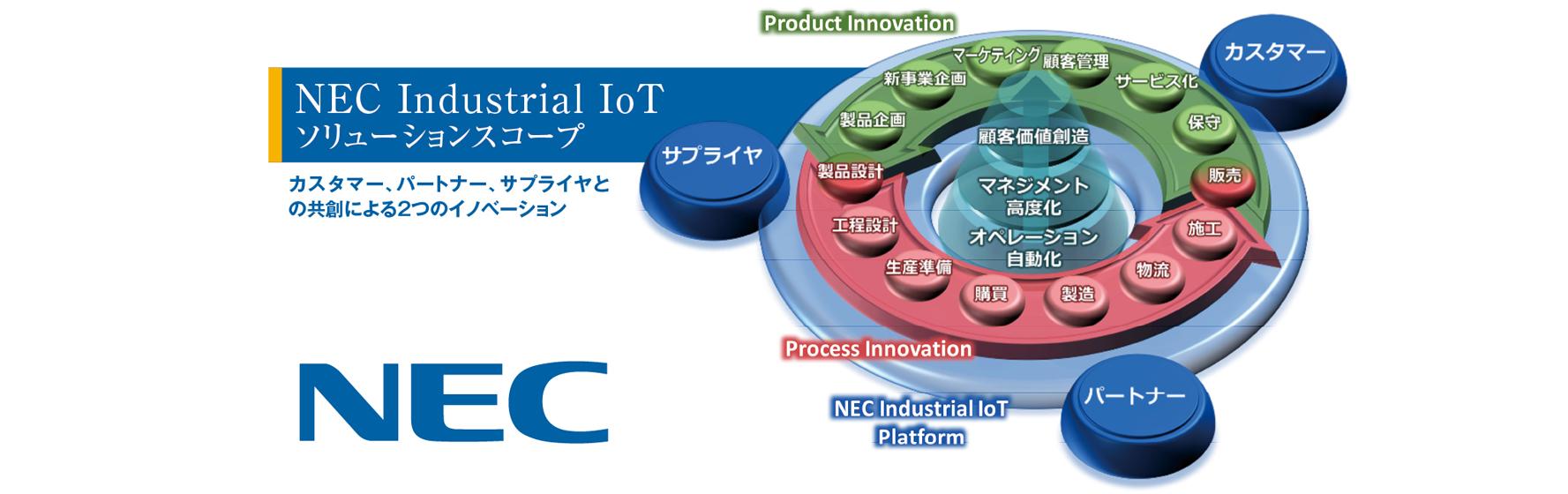 NEC CORPORATION (THAILAND) LTD. - 企業検索 - ワイズデジタル【タイで生活する人のための情報サイト】