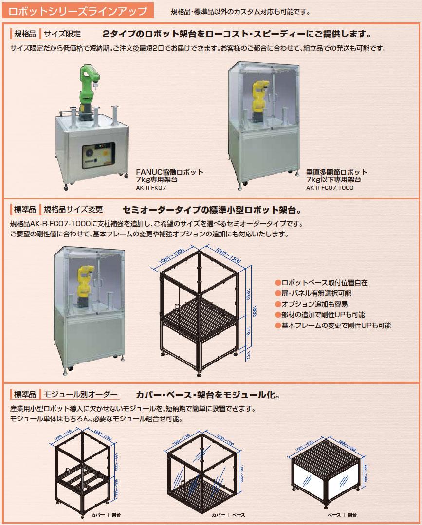 同社が開発・販売するのが、従来の産業用ロボット架台の課題を克服した「アルミ製ロボット架台」を規格化し、新製品としてラインアップした小型ロボット専用アルミ架台「アルファキッド」。高剛性、強度設計で高速ロボットの性能をしっかりと支えることができる製品で、前述のフレームに図面がプリントされたマーキングフレーム(部材)で届けるので、組み立て作業も軽減される。