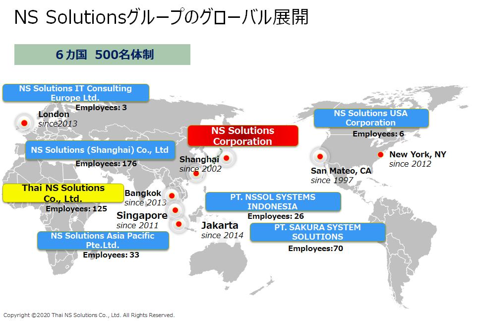 """ไม่กี่ปีมานี้ """"NS Solutions Group"""" ได้ขยายฐานที่มั่นจากประเทศญี่ปุ่นไปยังประเทศต่าง ๆ รวม 6 ประเทศ อาทิ สหรัฐอเมริกา จีน และประเทศในภูมิภาคเอเชียตะวันออกเฉียงใต้ และจากการร่วมมือกับประเทศต่างๆ นี้เอง จะช่วยให้เราสามารถขยายการให้บริการไปได้อย่างราบรื่นมากยิ่งขึ้น"""