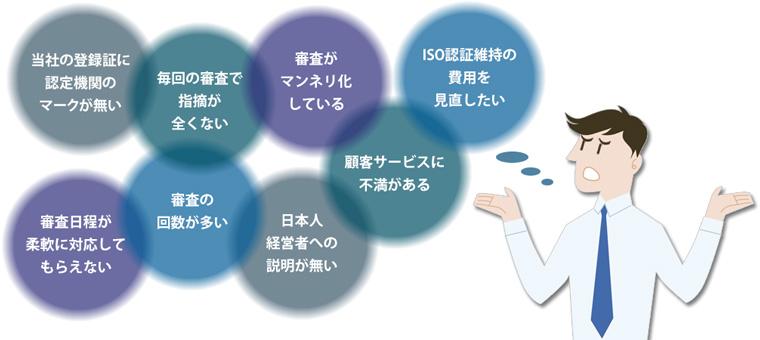 認証審査機関の変更(認証の移転) - ワイズデジタル【タイで生活する人のための情報サイト】